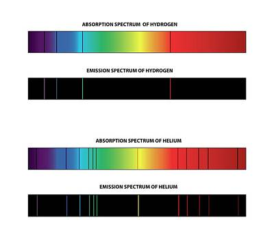 Hydrogen And Helium Spectra Art Print
