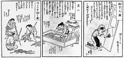 Fiber Painting - Japan Papermaking, 1798 by Granger