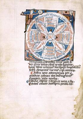 Medieval Meteorological Manuscript Print by Renaissance And Medieval Manuscripts Collection/new York Public Library