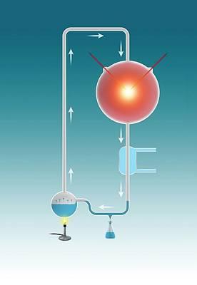 Miller-urey Experiment Art Print by Mikkel Juul Jensen