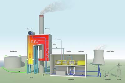 Oil-fired Power Station Art Print