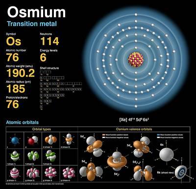 Data Photograph - Osmium by Carlos Clarivan
