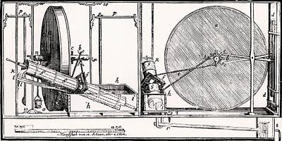 Perpetual Motion Machine Art Print by Universal History Archive/uig