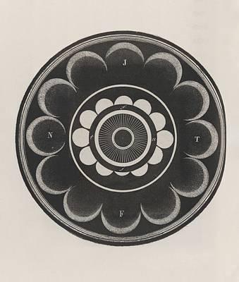 Phosphenes And Retinal Images Art Print