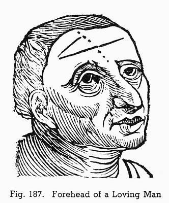 Physiognomy, 1648 Art Print by Granger