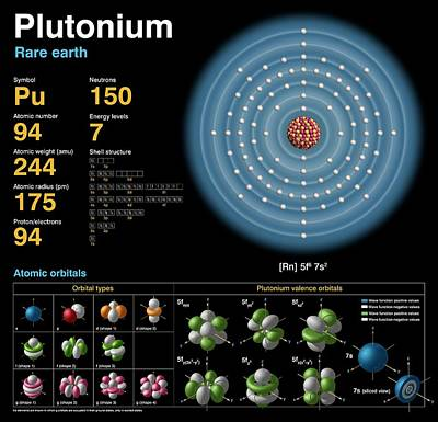 Neutron Photograph - Plutonium by Carlos Clarivan