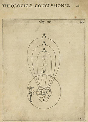 Scientific Diagram Art Print
