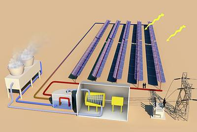 Solar Thermal Power Art Print by Science Photo Library