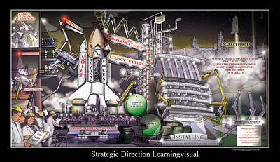 Photograph - Strategic Direction Learningvisual by Richard Erickson