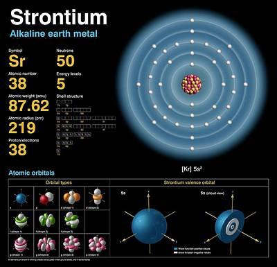 Chemical Photograph - Strontium by Carlos Clarivan