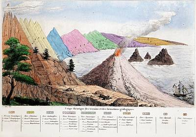 Buckland Photograph - 1834 Section Through Geological Strata by Paul D Stewart