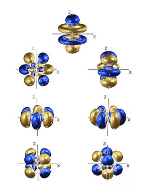 5f Electron Orbitals, General Set Art Print by Dr. Mark J. Winter