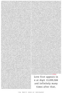 Digital Art - Love In Pi by Martin Krzywinski