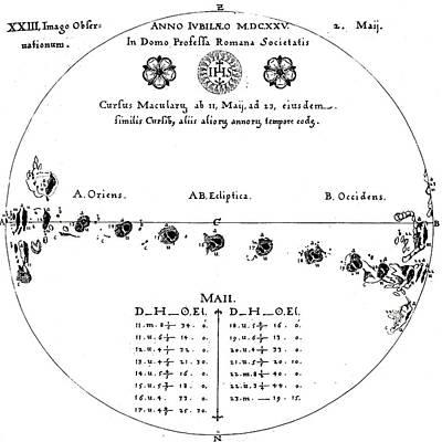 Sunspot Photograph - Observations Of Sunspots by Universal History Archive/uig