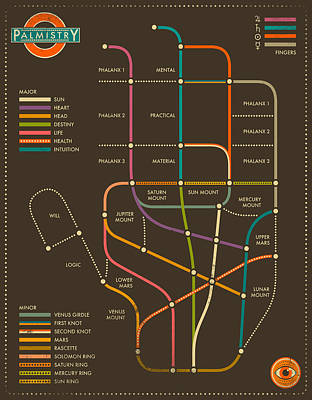 Occult Digital Art - Palmistry Subway Map by Jazzberry Blue