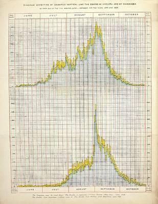 Cholera Epidemic Research Art Print