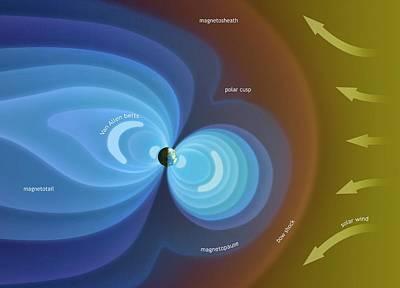 Artwork Of Earth's Magnetosphere Art Print by Mark Garlick