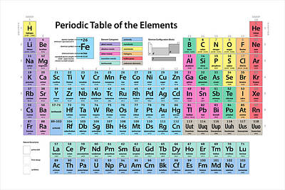 Chemical Digital Art - Periodic Table Of Elements by Michael Tompsett