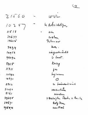 Zimmerman Painting - Zimmermann Telegram, 1917 by Granger