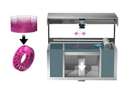 3d Printer Art Print by Claus Lunau