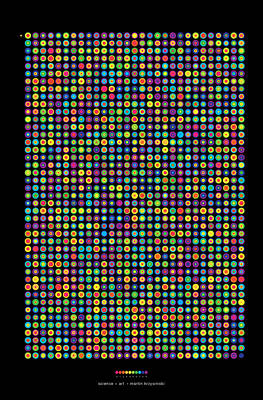 Frequency Distribution Of Digits In Pi Art Print by Martin Krzywinski