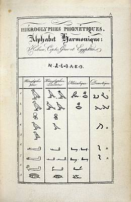 Ancien Photograph - Hieroglyphics Research by British Library