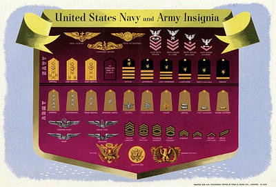 Us Navy Drawing - Wwii Poster, C1943 by Granger
