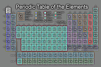 Periodic Table Art Print by Carol & Mike Werner
