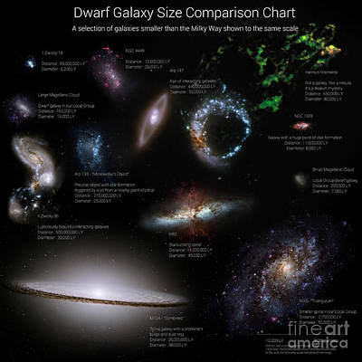 A Selection Of Galaxies Smaller Than Art Print by Rhys Taylor