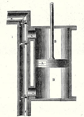 Cylinders Drawing - A Single Acting Cylinder Of A Steam Engine by English School