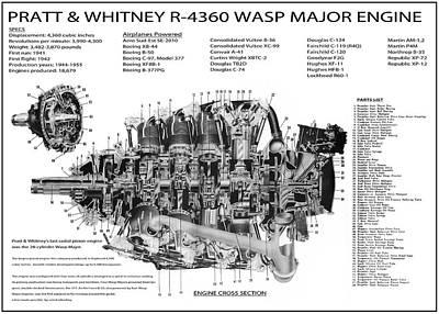 Aircraft Engine Cross Section Art Print