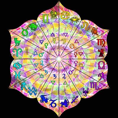Drawing - Alchemical Lotus Zodiac by Derek Gedney