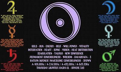 Mixed Media - Alchemy Chakra Core by Derek Gedney