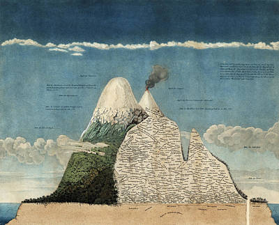 19th Century Photograph - Alexander Von Humboldts Chimborazo Map by Science Source