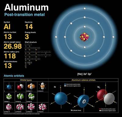 Data Photograph - Aluminum by Carlos Clarivan