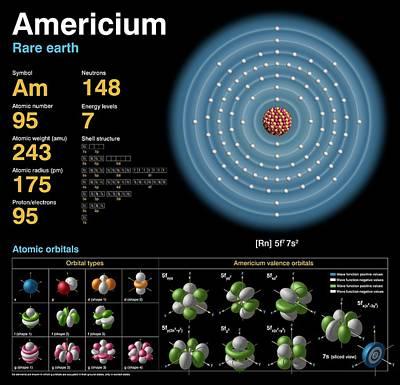 Data Photograph - Americium by Carlos Clarivan