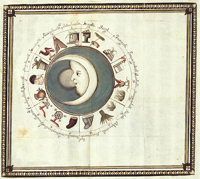 Calendar Photograph - Aztec Calendar Divisions With The Moon by Library Of Congress