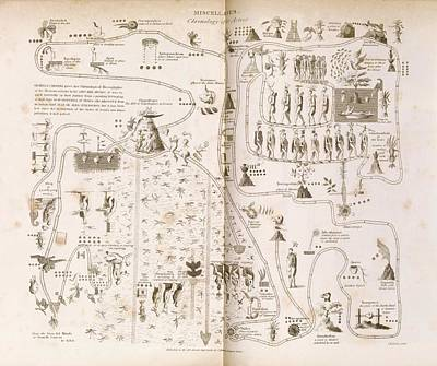 Aztec Migration Print by Middle Temple Library