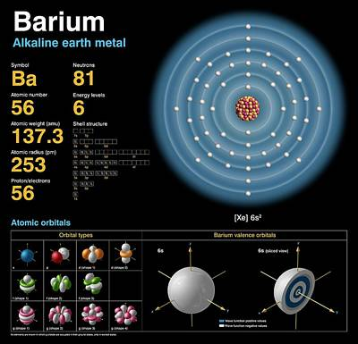 Data Photograph - Barium by Carlos Clarivan