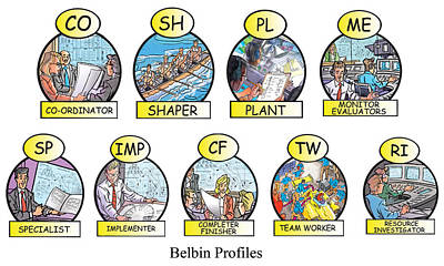Digital Art - Belbin Profiles Learningvisual by Richard Erickson
