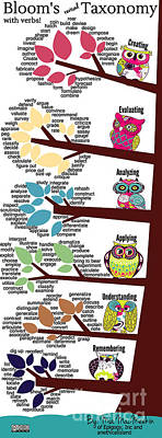 Bloom's Taxonomy With Verbs Art Print