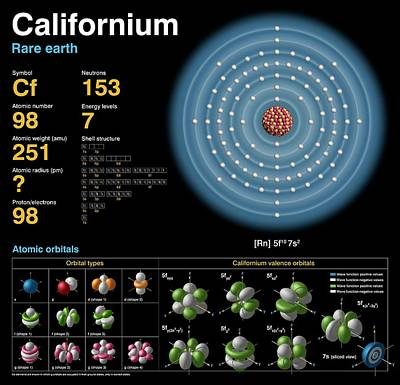 Atomic Photograph - Californium by Carlos Clarivan