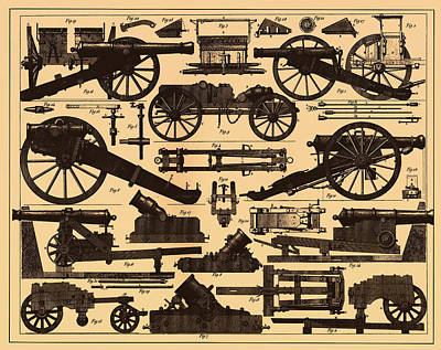 1890s Drawing - Cannon Makes And Styles 1895 by Mountain Dreams