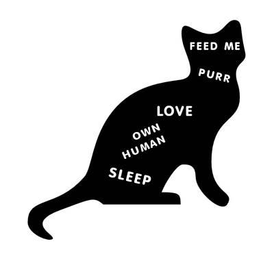 Digital Art - Cat Talk by Florene Welebny