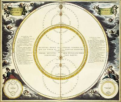 Cellarius, Andreas 1596-1665. Atlas Art Print by Everett