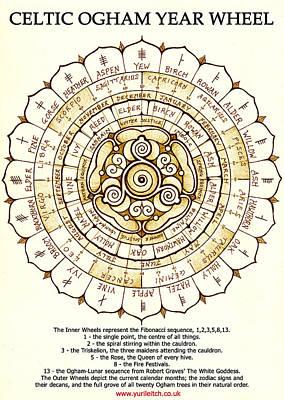 Celtic Ogham Year Wheel Art Print by Yuri Leitch