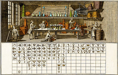 Photograph - Chemical Lab With Proto-periodic Table by Science Source