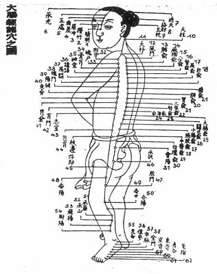 Photograph - Chinese Acupuncture by Granger