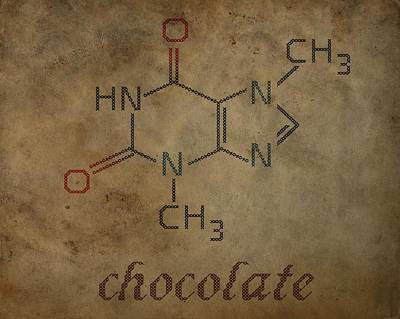 Candy Digital Art - Chocolate by Dan Sproul