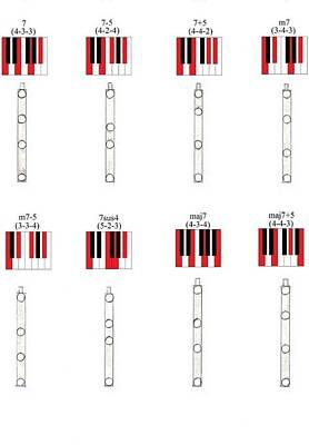 Mixed Media - Chords 2 by Giuliano Capogrossi Colognesi